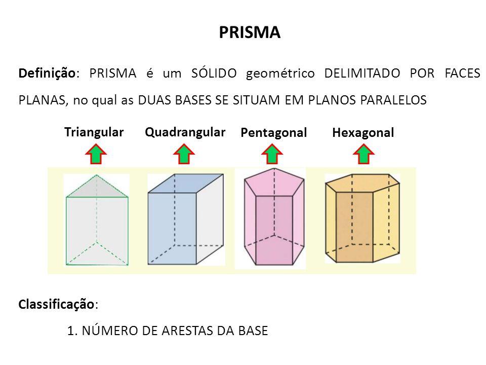 PRISMA Definição: PRISMA é um SÓLIDO geométrico DELIMITADO POR FACES PLANAS, no qual as DUAS BASES SE SITUAM EM PLANOS PARALELOS Classificação: 1. NÚM