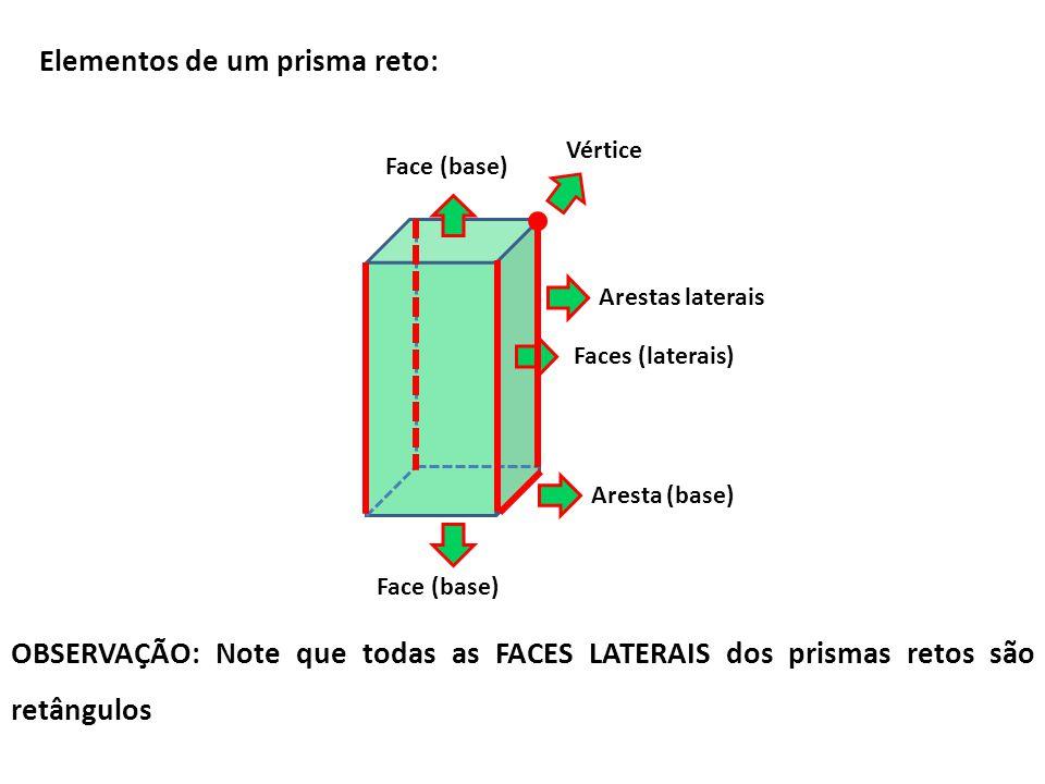 Elementos de um prisma reto: Face (base) Vértice Faces (laterais) Aresta (base) Arestas laterais OBSERVAÇÃO: Note que todas as FACES LATERAIS dos pris