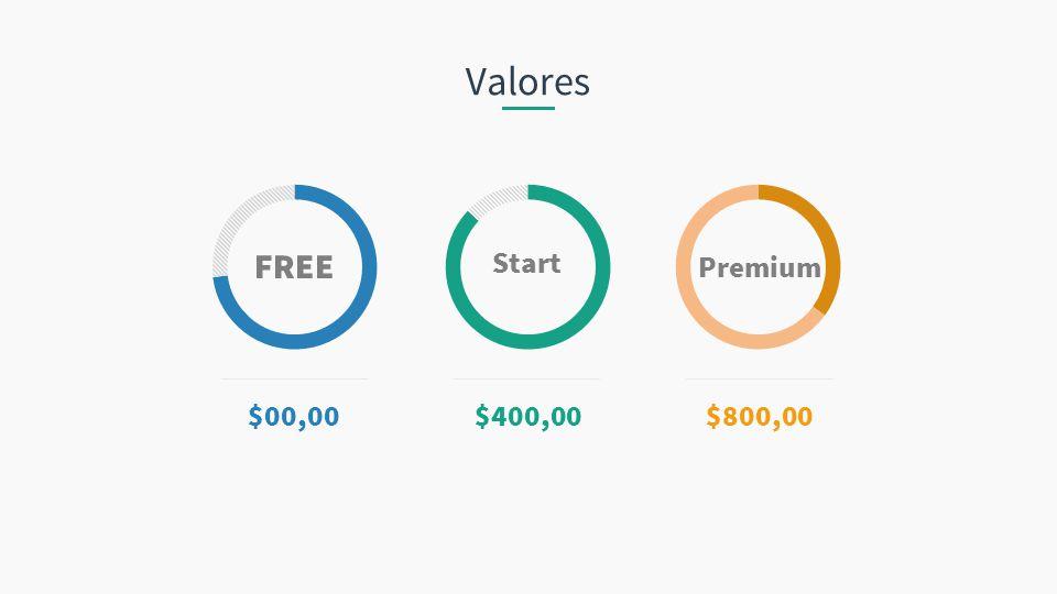 Valores FREE Start Premium $00,00$400,00$800,00