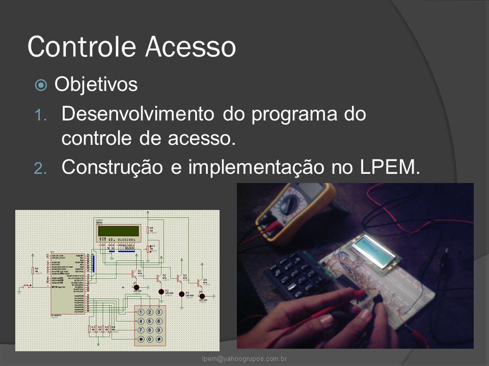 Controle Acesso  Objetivos 1. Desenvolvimento do programa do controle de acesso. 2. Construção e implementação no LPEM. lpem@yahoogrupos.com.br