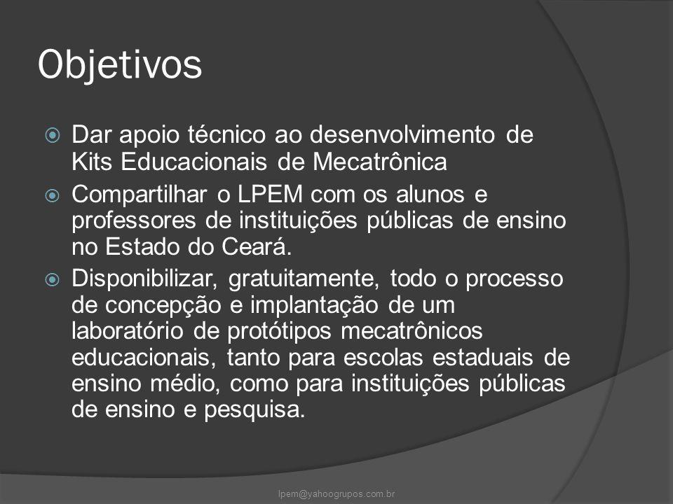 Objetivos  Dar apoio técnico ao desenvolvimento de Kits Educacionais de Mecatrônica  Compartilhar o LPEM com os alunos e professores de instituições