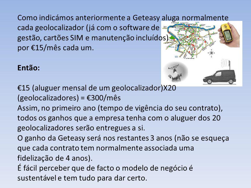 Como indicámos anteriormente a Geteasy aluga normalmente cada geolocalizador (já com o software de gestão, cartões SIM e manutenção incluídos) por €15/mês cada um.