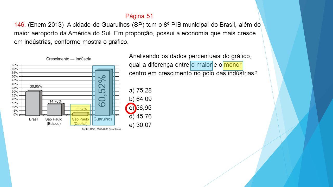 Página 51 146. (Enem 2013) A cidade de Guarulhos (SP) tem o 8º PIB municipal do Brasil, além do maior aeroporto da América do Sul. Em proporção, possu