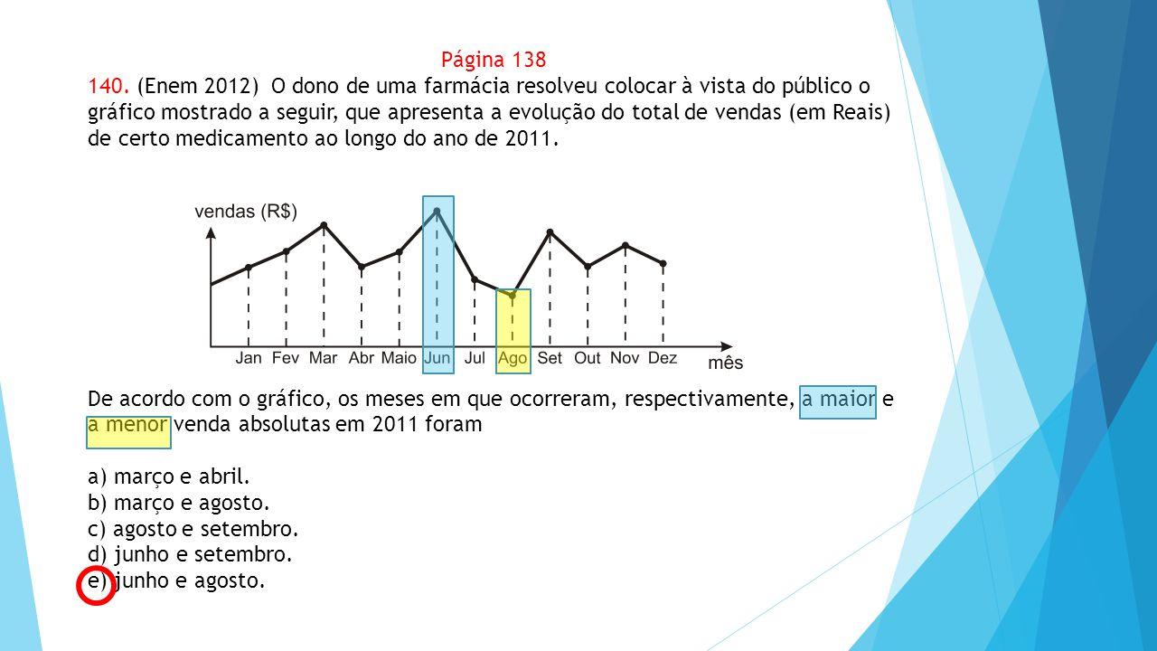Página 138 140. (Enem 2012) O dono de uma farmácia resolveu colocar à vista do público o gráfico mostrado a seguir, que apresenta a evolução do total
