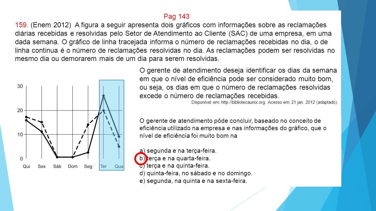 O gerente de atendimento pôde concluir, baseado no conceito de eficiência utilizado na empresa e nas informações do gráfico, que o nível de eficiência
