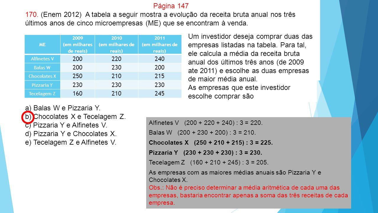 Página 147 170. (Enem 2012) A tabela a seguir mostra a evolução da receita bruta anual nos três últimos anos de cinco microempresas (ME) que se encont