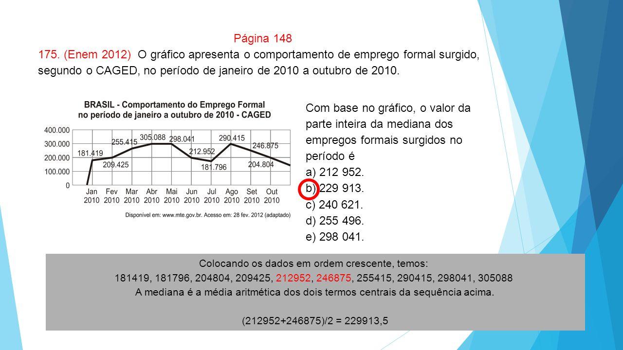 Página 148 175. (Enem 2012) O gráfico apresenta o comportamento de emprego formal surgido, segundo o CAGED, no período de janeiro de 2010 a outubro de