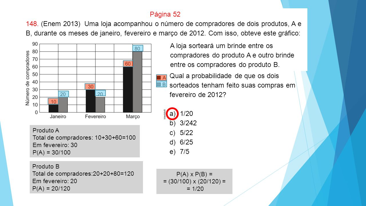 Página 52 148. (Enem 2013) Uma loja acompanhou o número de compradores de dois produtos, A e B, durante os meses de janeiro, fevereiro e março de 2012