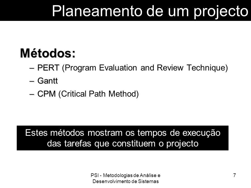 PSI - Metodologias de Análise e Desenvolvimento de Sistemas 8 Redes PERT - I Desenvolvidas na década de 50 do séc.