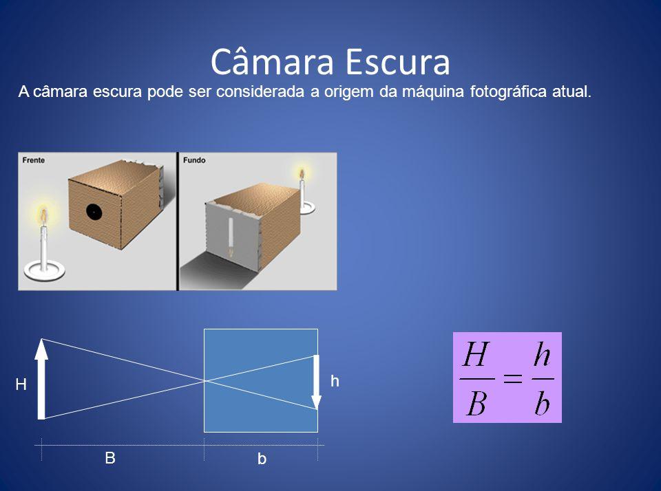 Aplicações dos Princípios da Propagação Retilínea Câmara Escura Determinação de Sombra em Prédio Sombra e Penumbra Eclipses Solar e Lunar