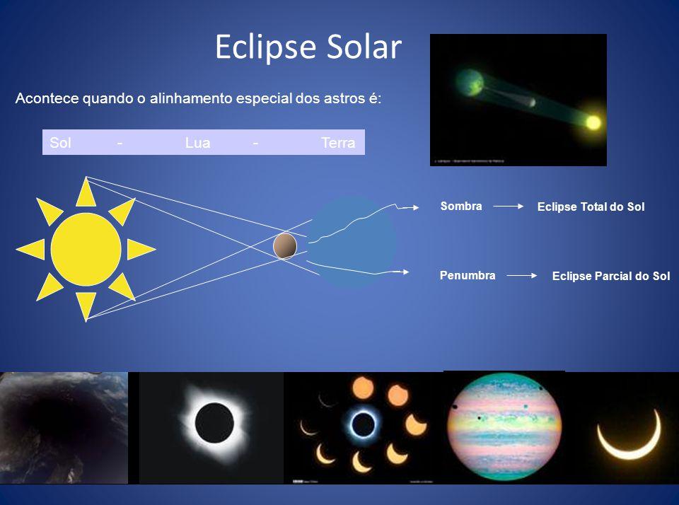 """Eclipses O eclipse é um fenômeno que acontece quando um astro é """"escondido"""" de nós por outro astro. Na Terra podem ocorrer eclipses de nosso Sol e Lua"""