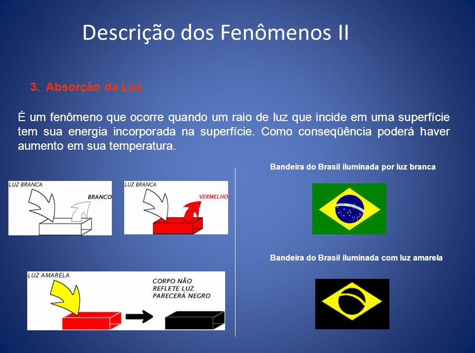 Descrição dos Fenômenos I 1. Reflexão da Luz Fenômeno que ocorre quando um raio de luz incide sobre uma superfície e passa a se propagar no mesmo meio