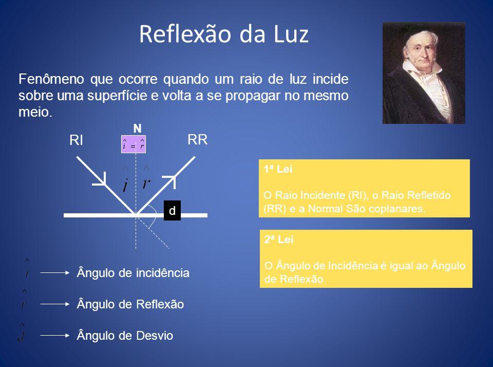 Descrição dos Fenômenos II 3. Absorção da Luz É um fenômeno que ocorre quando um raio de luz que incide em uma superfície tem sua energia incorporada