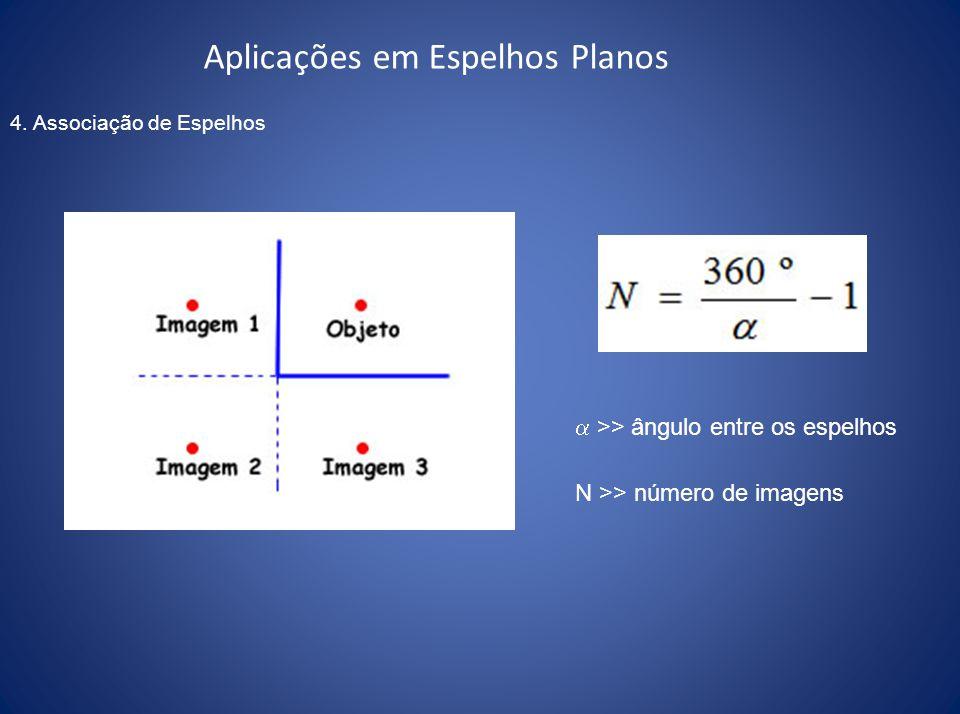 Espelhos Planos Fonte Extensa Imagem do mesmo tamanho que o objeto. Imagem é enantiomorfa (reversa).