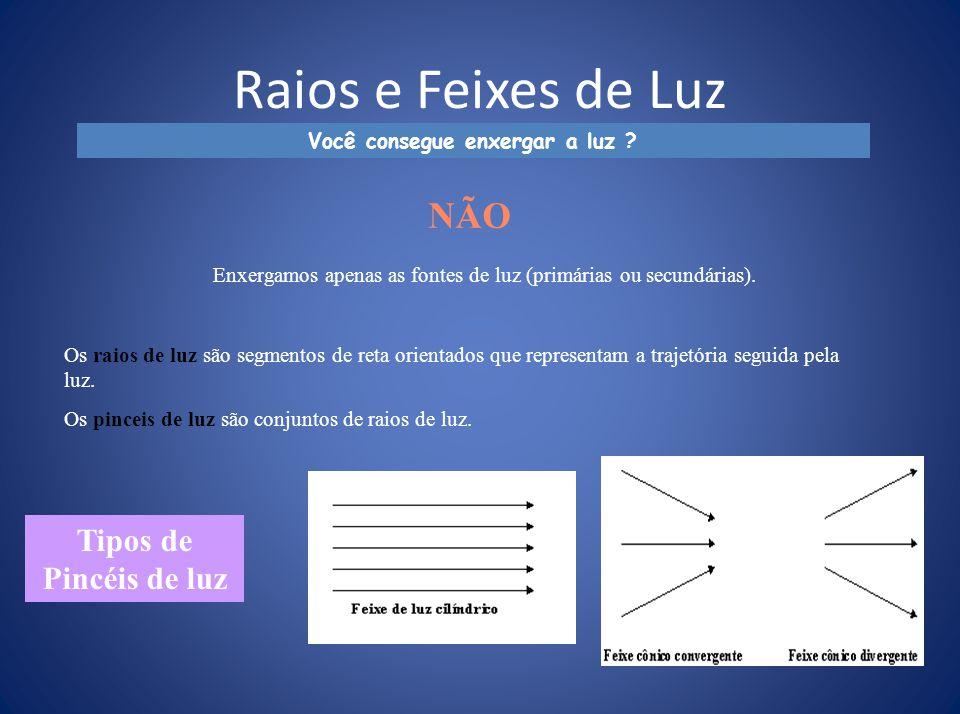 Meios de Propagação Classificação de meio de propagação Quanto a visualização da fonte de luz Transparente Permite a visualização nítida fonte de luz.