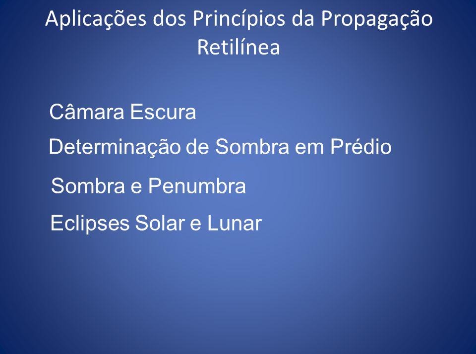 Princípios da Óptica Geométrica 1- Princípio da Propagação Retilínea da Luz Em meios homogêneos e transparentes a luz propaga-se em linha reta. 2- Pri