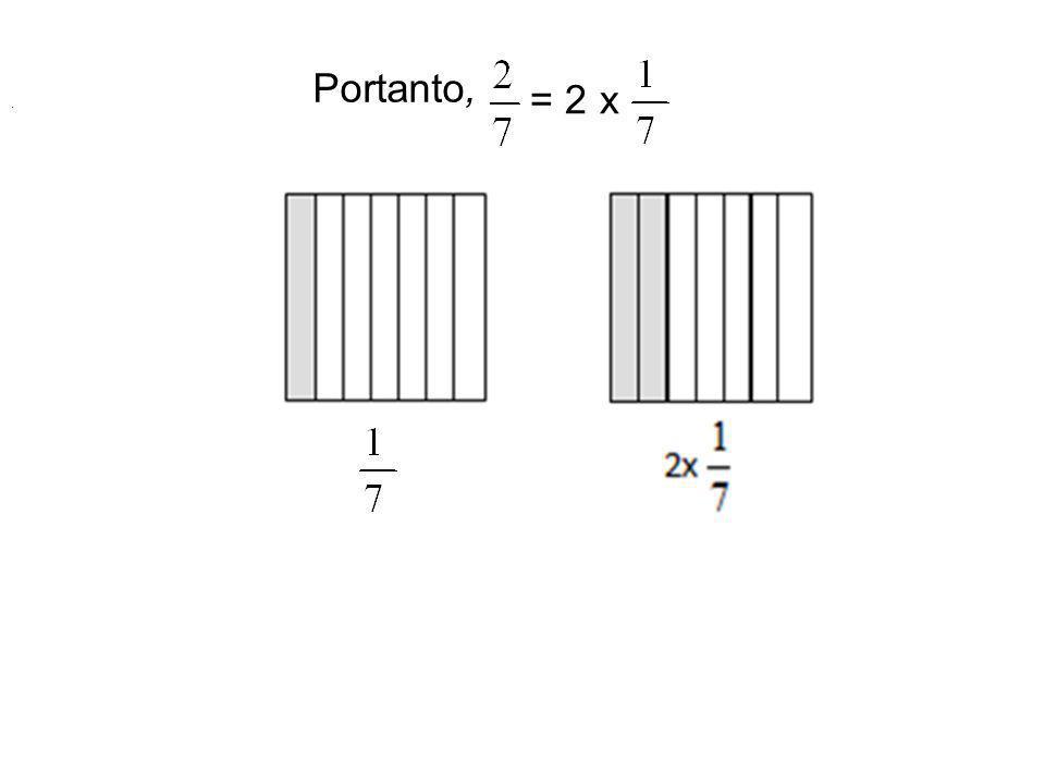 Multiplicação de frações Regra de multiplicação de fração: Multiplicar os numeradores entre si e multiplicar os denominadores entre si, sendo a nova fração formada por estes resultados .