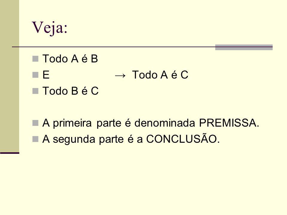 Veja: Todo A é B E → Todo A é C Todo B é C A primeira parte é denominada PREMISSA. A segunda parte é a CONCLUSÃO.