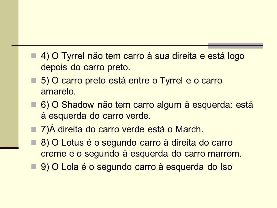 4) O Tyrrel não tem carro à sua direita e está logo depois do carro preto. 5) O carro preto está entre o Tyrrel e o carro amarelo. 6) O Shadow não tem