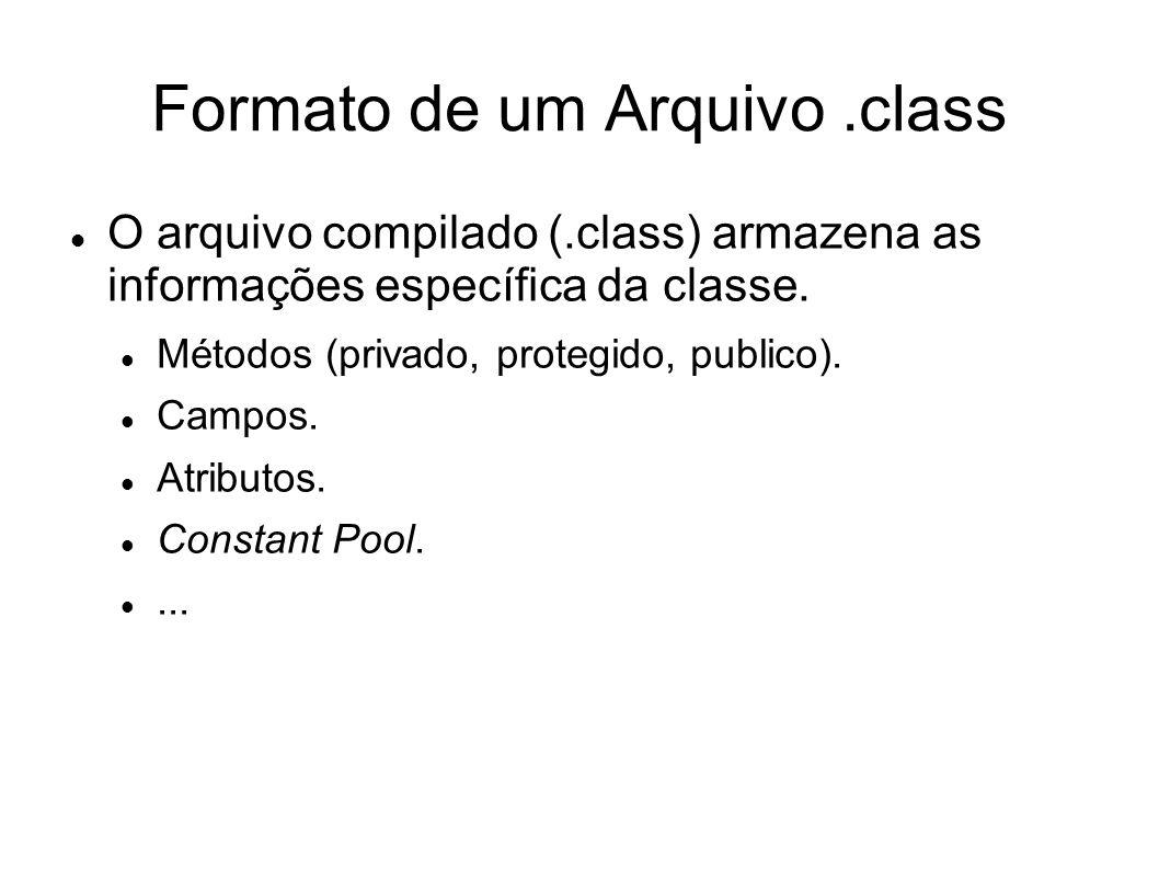 Formato de um Arquivo.class O arquivo compilado (.class) armazena as informações específica da classe. Métodos (privado, protegido, publico). Campos.