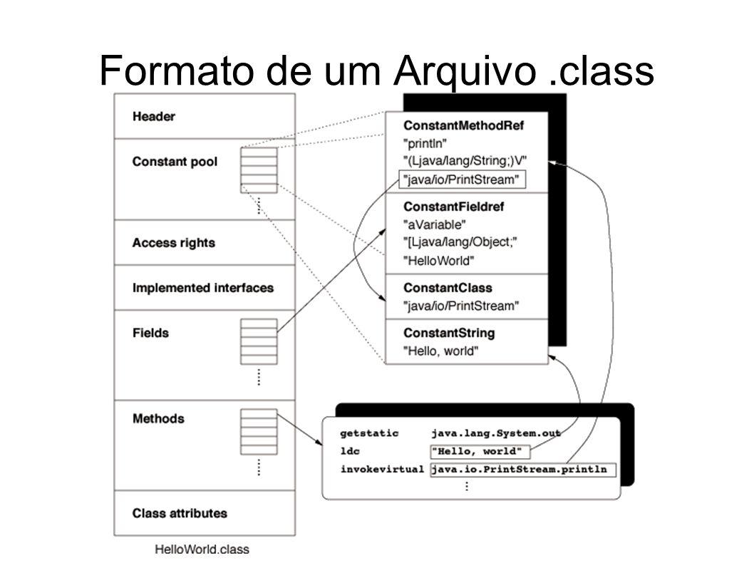 Formato de um Arquivo.class
