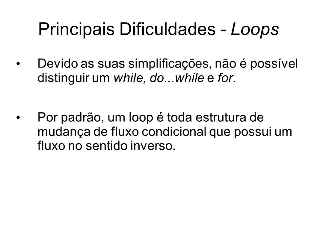 Principais Dificuldades - Loops Devido as suas simplificações, não é possível distinguir um while, do...while e for. Por padrão, um loop é toda estrut