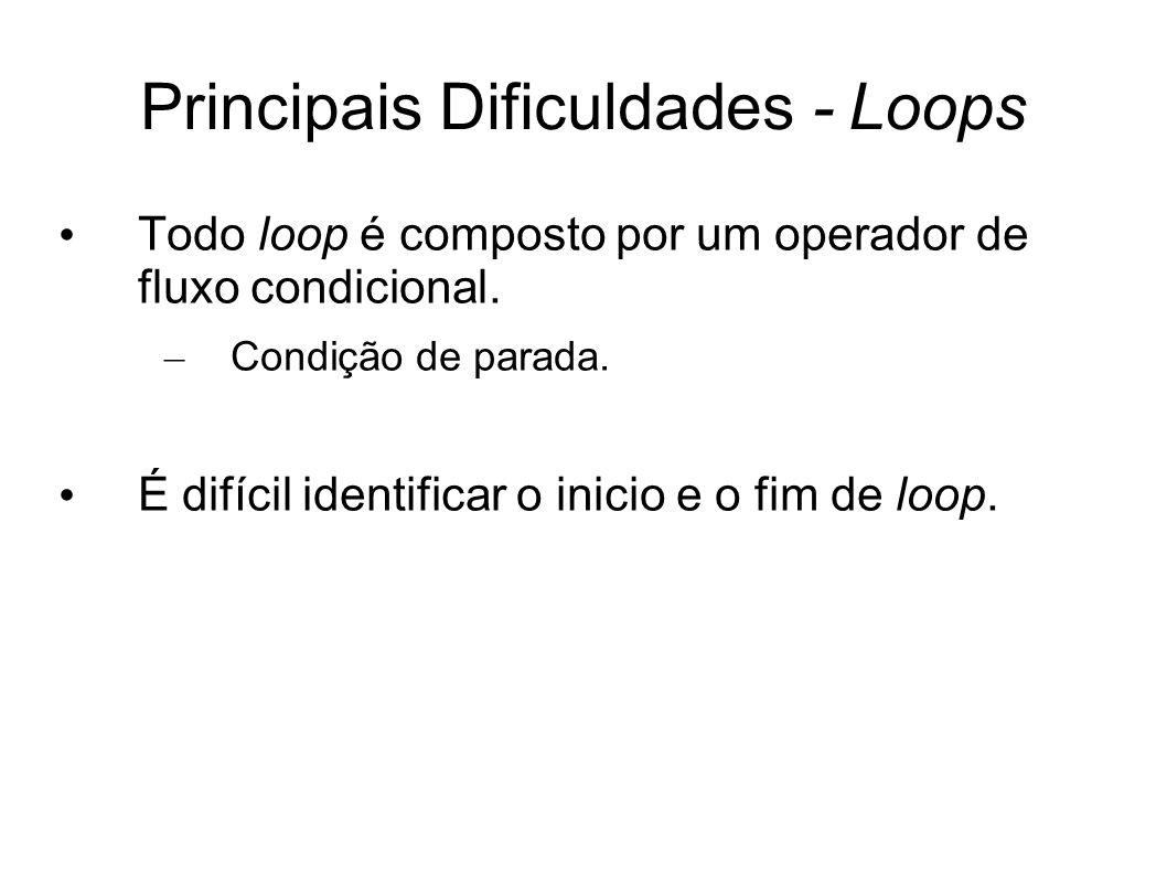 Principais Dificuldades - Loops Todo loop é composto por um operador de fluxo condicional. – Condição de parada. É difícil identificar o inicio e o fi