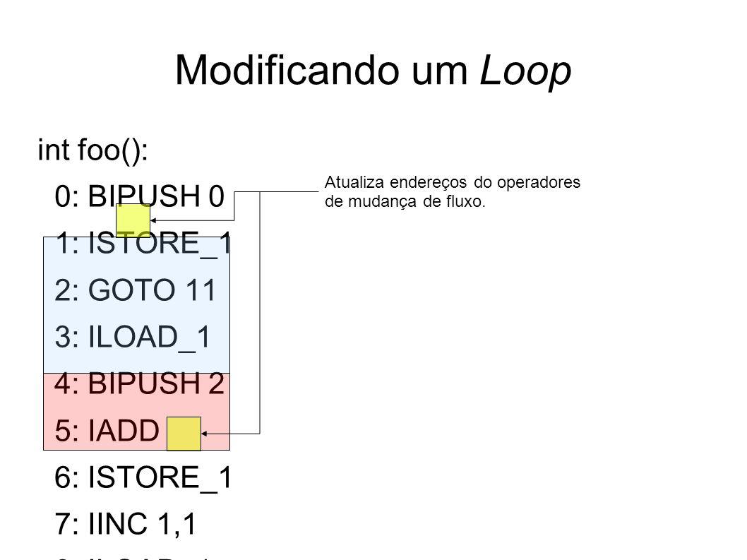 Modificando um Loop int foo(): 0: BIPUSH 0 1: ISTORE_1 2: GOTO 11 3: ILOAD_1 4: BIPUSH 2 5: IADD 6: ISTORE_1 7: IINC 1,1 8: ILOAD_1 9: BIPUSH 2 10: IF
