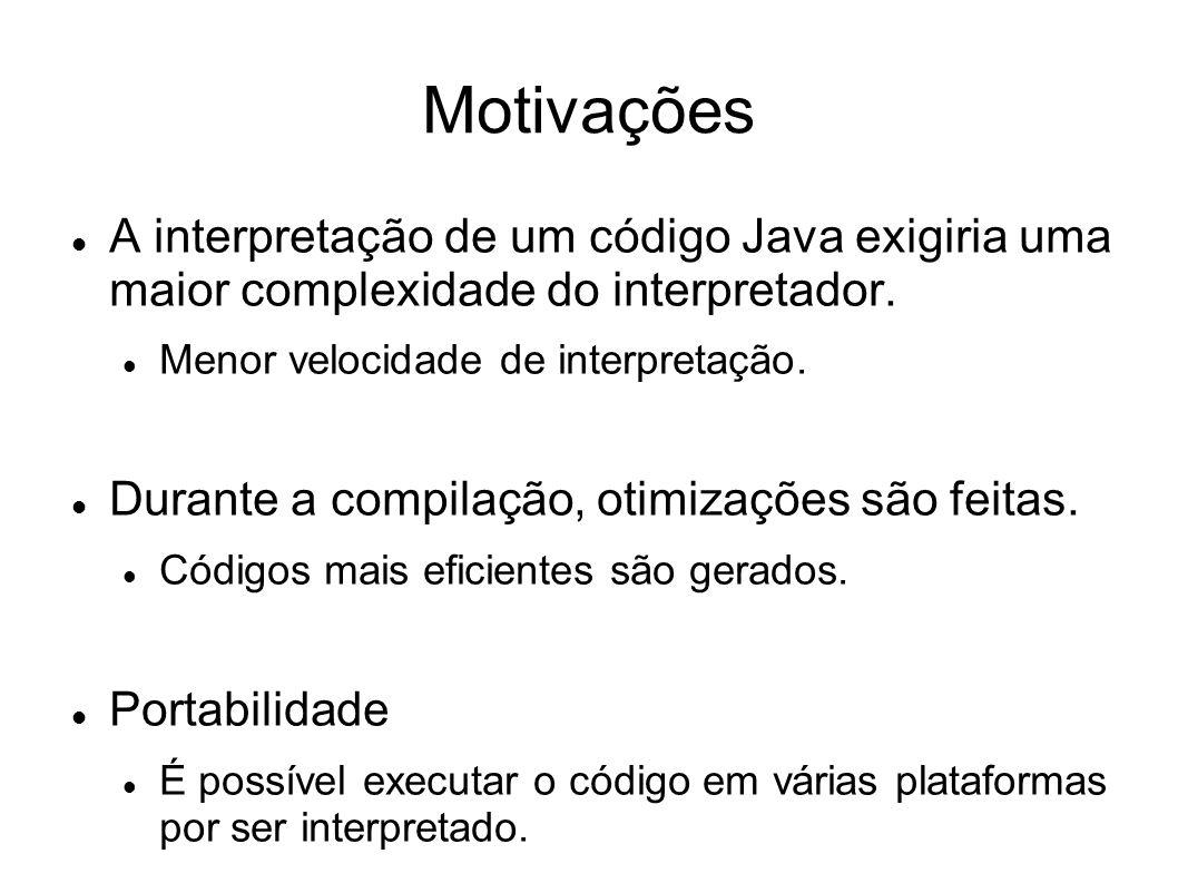 Motivações A interpretação de um código Java exigiria uma maior complexidade do interpretador. Menor velocidade de interpretação. Durante a compilação