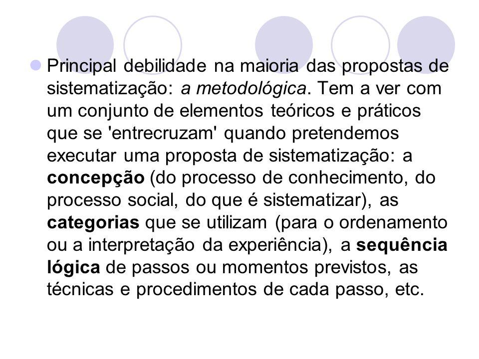 Principal debilidade na maioria das propostas de sistematização: a metodológica.