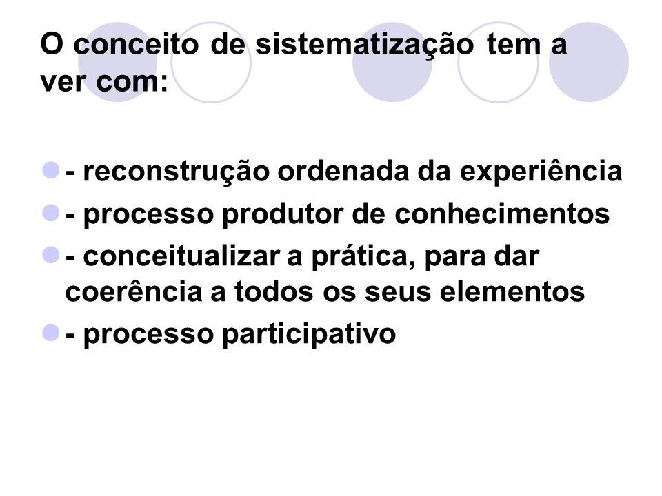 O conceito de sistematização tem a ver com: - reconstrução ordenada da experiência - processo produtor de conhecimentos - conceitualizar a prática, para dar coerência a todos os seus elementos - processo participativo