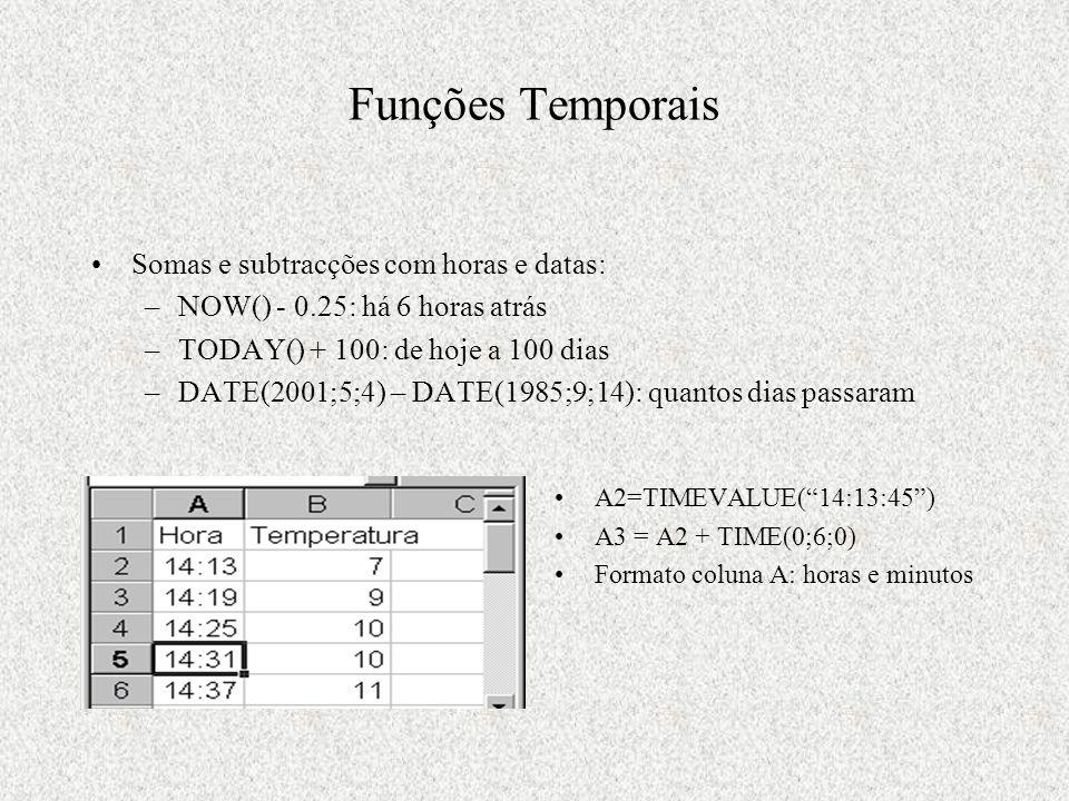 Funções Temporais A2=TIMEVALUE( 14:13:45 ) A3 = A2 + TIME(0;6;0) Formato coluna A: horas e minutos Somas e subtracções com horas e datas: –NOW() - 0.25: há 6 horas atrás –TODAY() + 100: de hoje a 100 dias –DATE(2001;5;4) – DATE(1985;9;14): quantos dias passaram