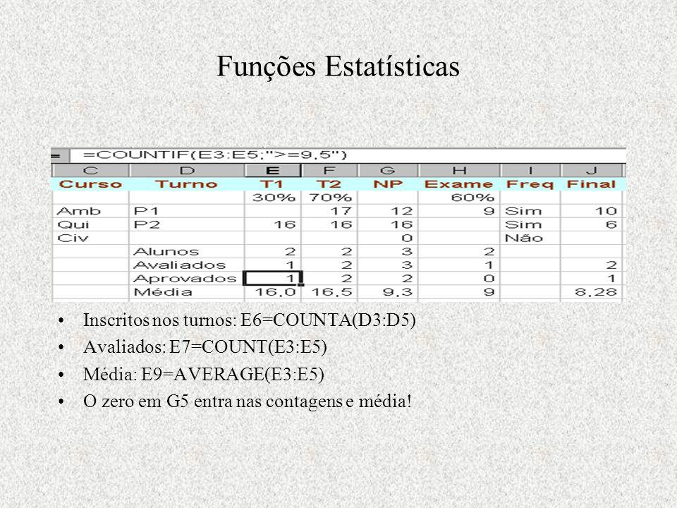 Funções Estatísticas Inscritos nos turnos: E6=COUNTA(D3:D5) Avaliados: E7=COUNT(E3:E5) Média: E9=AVERAGE(E3:E5) O zero em G5 entra nas contagens e média!