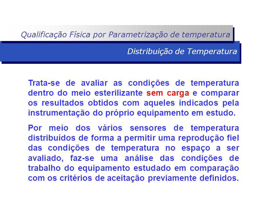 Distribuição de Temperatura Trata-se de avaliar as condições de temperatura dentro do meio esterilizante sem carga e comparar os resultados obtidos co