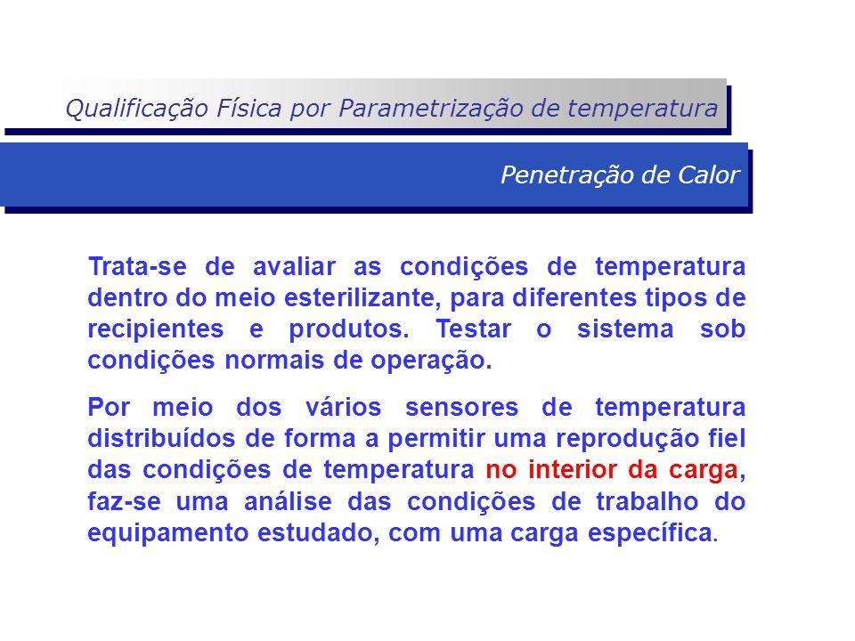Penetração de Calor Trata-se de avaliar as condições de temperatura dentro do meio esterilizante, para diferentes tipos de recipientes e produtos. Tes