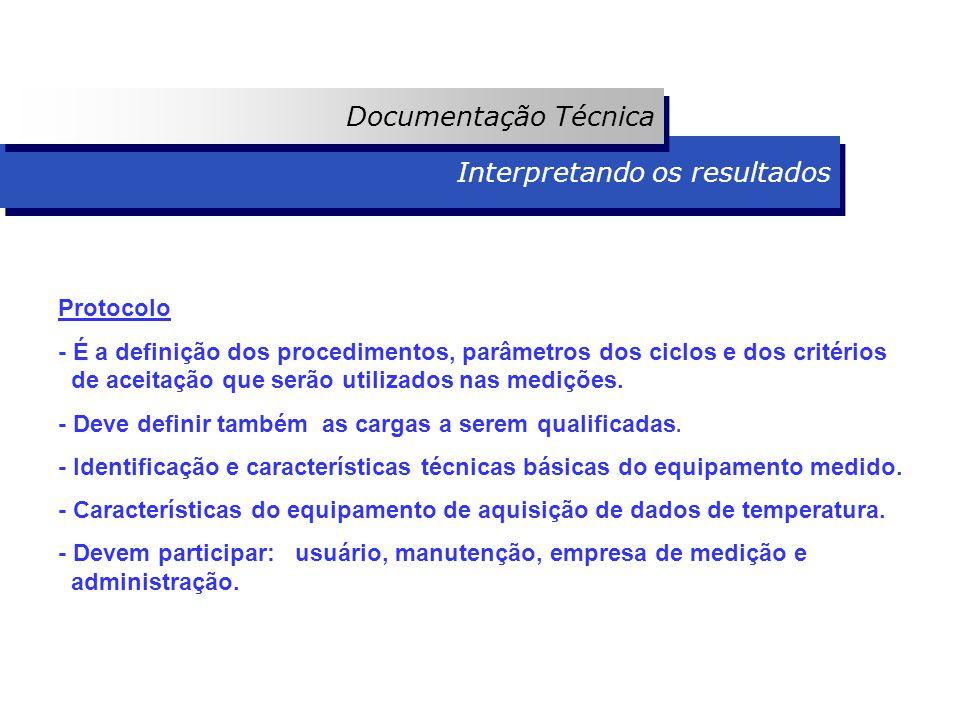 Interpretando os resultados Documentação Técnica Protocolo - É a definição dos procedimentos, parâmetros dos ciclos e dos critérios de aceitação que serão utilizados nas medições.