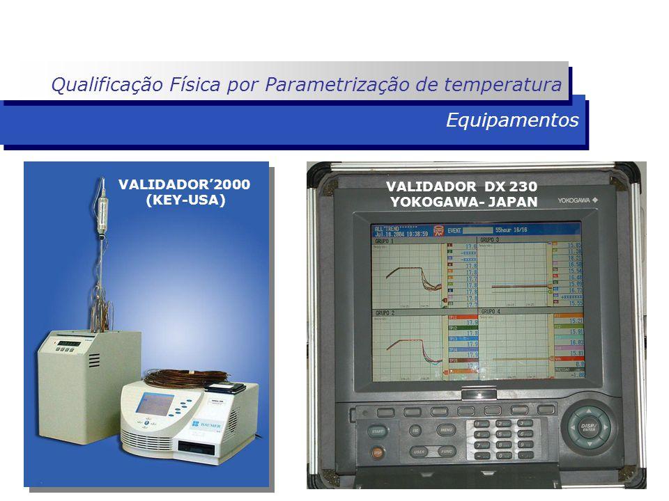 Equipamentos VALIDADOR'2000 (KEY-USA) VALIDADOR DX 230 YOKOGAWA- JAPAN Qualificação Física por Parametrização de temperatura