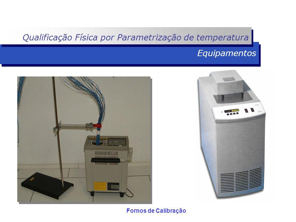 Equipamentos Fornos de Calibração Qualificação Física por Parametrização de temperatura