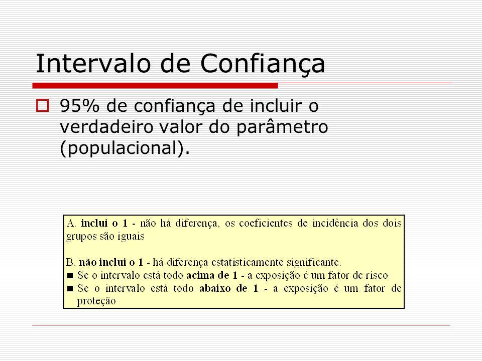 Intervalo de Confiança  95% de confiança de incluir o verdadeiro valor do parâmetro (populacional).