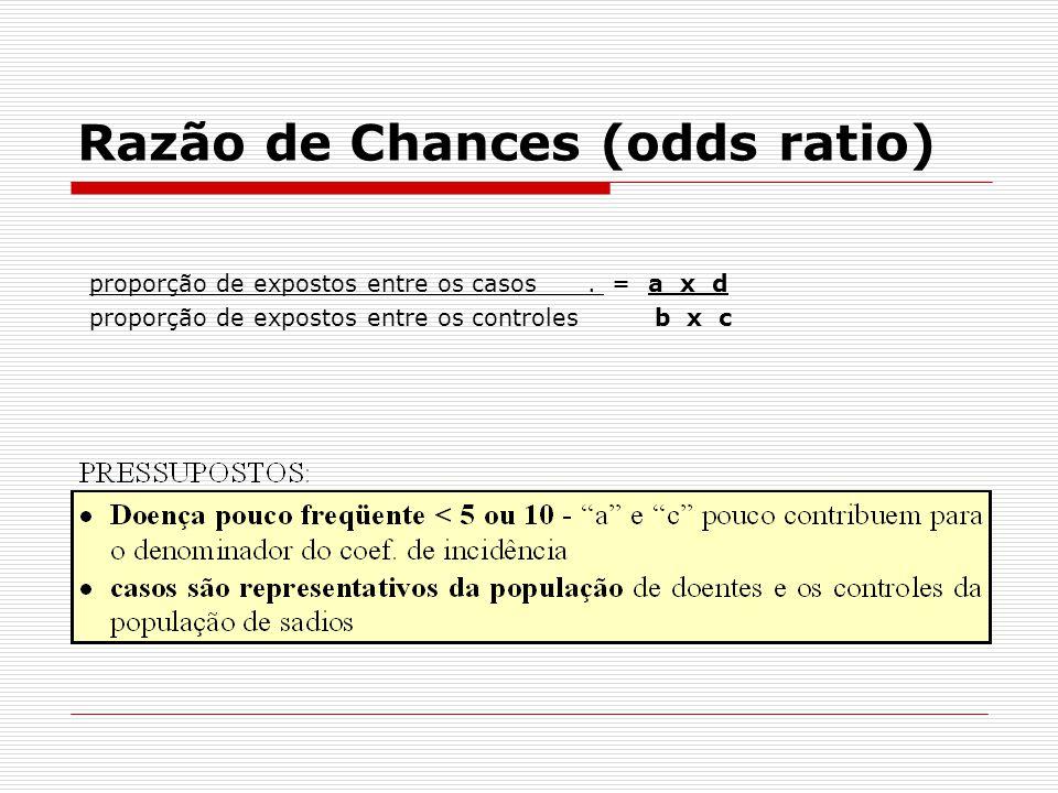 Razão de Chances (odds ratio) proporção de expostos entre os casos.