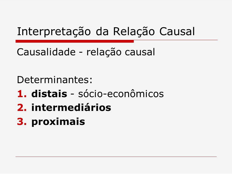 Interpretação da Relação Causal Causalidade - relação causal Determinantes: 1.distais - sócio-econômicos 2.intermediários 3.proximais