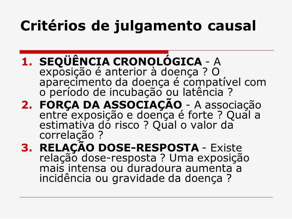 Critérios de julgamento causal 1.SEQÜÊNCIA CRONOLÓGICA - A exposição é anterior à doença .