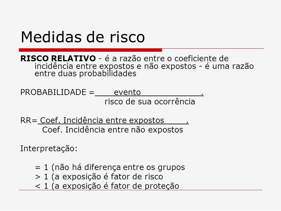 Medidas de risco RISCO RELATIVO - é a razão entre o coeficiente de incidência entre expostos e não expostos - é uma razão entre duas probabilidades PROBABILIDADE = evento.