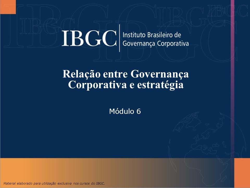 Material elaborado para utilização exclusiva nos cursos do IBGC. Relação entre Governança Corporativa e estratégia Módulo 6
