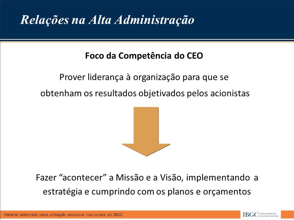 Material elaborado para utilização exclusiva nos cursos do IBGC. Relações na Alta Administração Foco da Competência do CEO Prover liderança à organiza