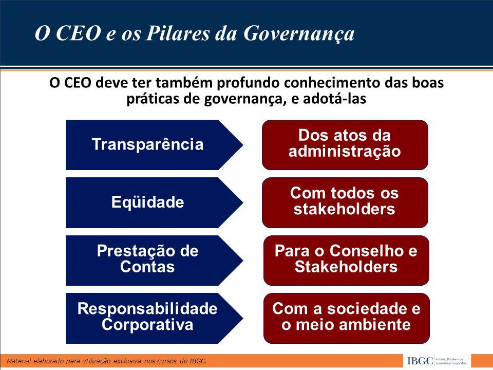 Material elaborado para utilização exclusiva nos cursos do IBGC. O CEO e os Pilares da Governança Transparência Eqüidade Prestação de Contas Responsab