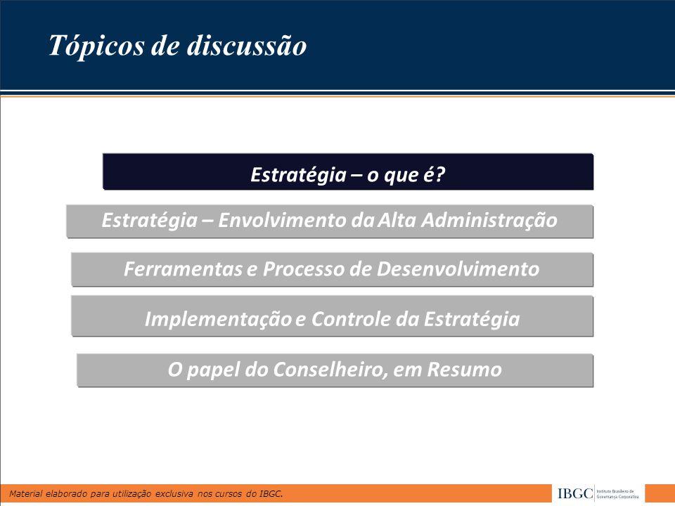 Material elaborado para utilização exclusiva nos cursos do IBGC. Tópicos de discussão Estratégia – o que é? Ferramentas e Processo de Desenvolvimento