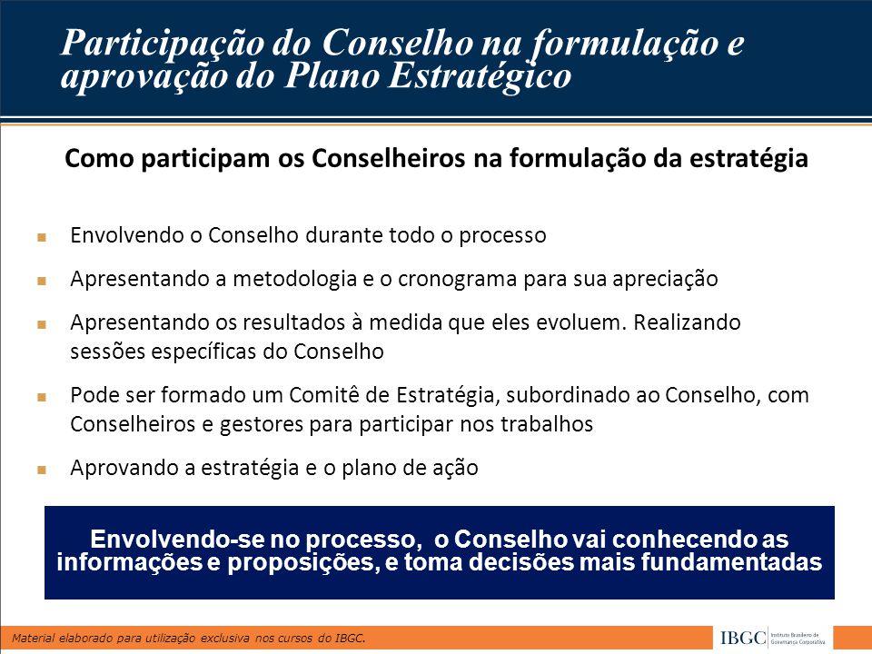 Material elaborado para utilização exclusiva nos cursos do IBGC. Envolvendo o Conselho durante todo o processo Apresentando a metodologia e o cronogra
