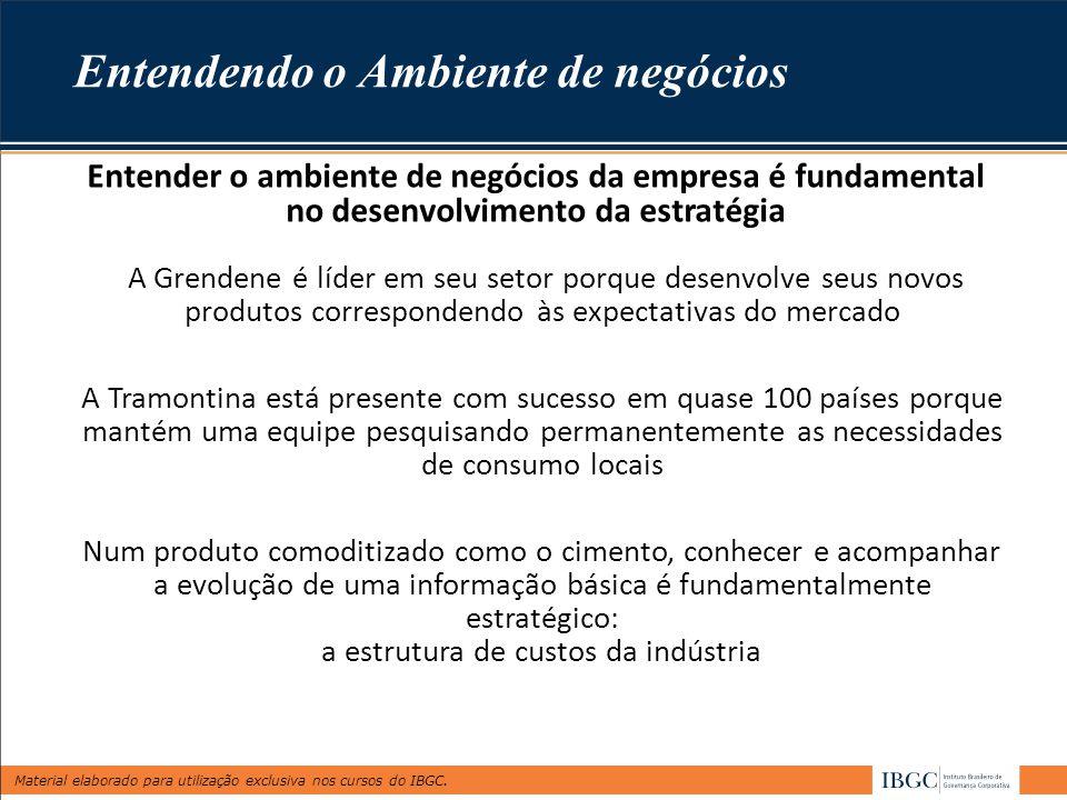 Material elaborado para utilização exclusiva nos cursos do IBGC. Entendendo o Ambiente de negócios A Grendene é líder em seu setor porque desenvolve s