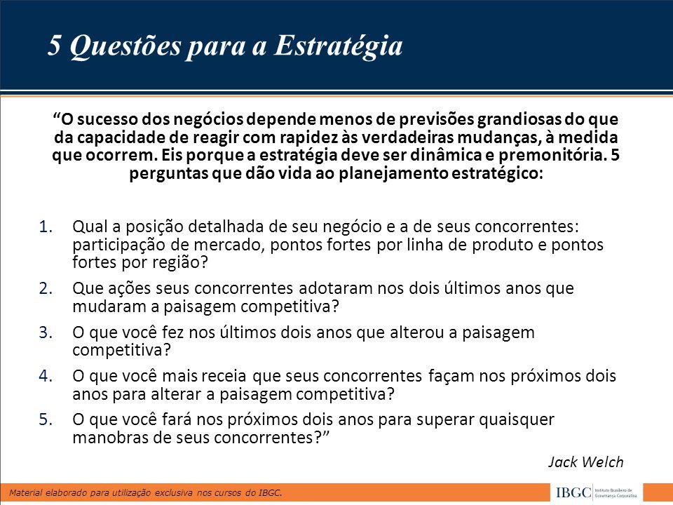 Material elaborado para utilização exclusiva nos cursos do IBGC. 5 Questões para a Estratégia 1.Qual a posição detalhada de seu negócio e a de seus co